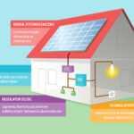 infograf off grid