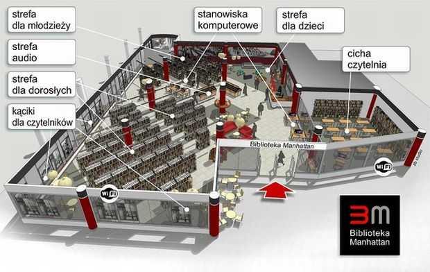 mediateka centrum handlowe manhattan gdańsk