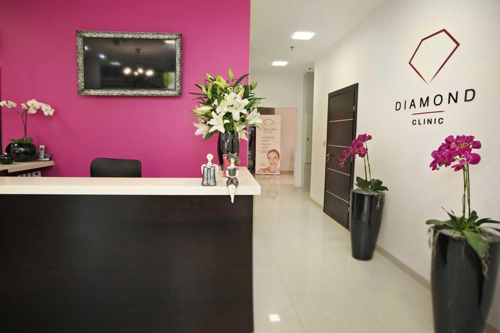 medycyna estetyczna Trójmiasto Diamond Clinic
