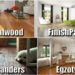 Drewniane podłogi – trwałość, funkcjonalność i elegancja od ArtCore